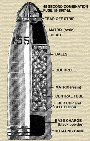 Depiction of a Shrapnel Shell (courtesy of U.S. Army History)